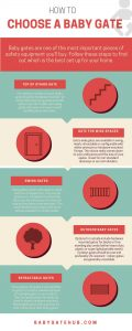 Which Baby Gate: Infographic breaking down the options of baby gate